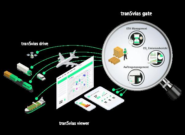 nufatron.com – Ein innovatives Portal für Endkunden